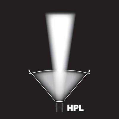 Latarka akumulatorowa Streamlight Strion HPL, 12V, 615 lm