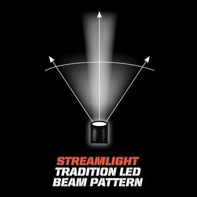 Uniwersalna latarka ręczna Streamlight PolyStinger LED w zestawie, kol. żółty, 485 lm